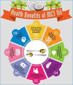 MCT Oil For Health