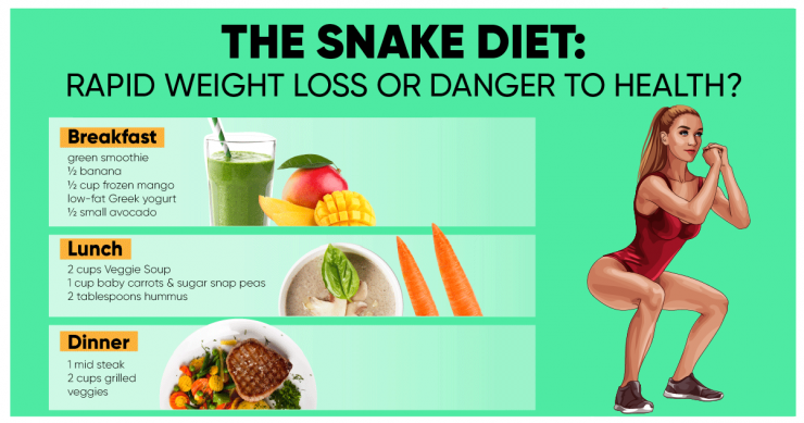 what is Snake Diet
